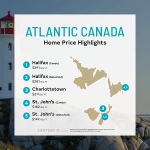Price Per Square Foot Survey 2021 - Atlantic Canada