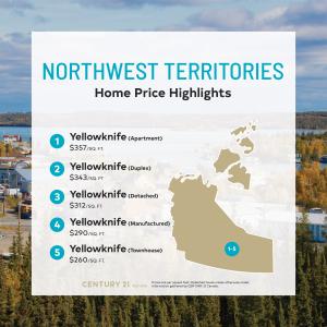 Price Per Square Foot Survey 2021 - Northwest Territories