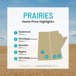 Price Per Square Foot Survey 2021 - Prairies