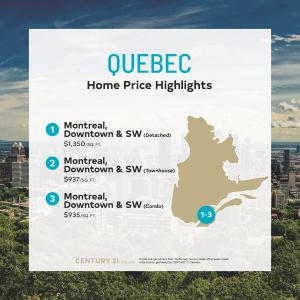 Price Per Square Foot Survey 2021 - Quebec